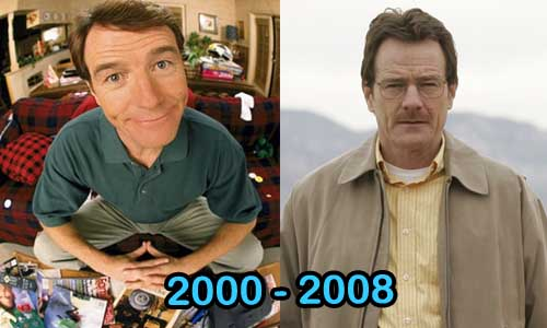 Happy Birthday Bryan Cranston